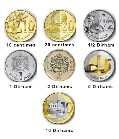 Moroccan coins